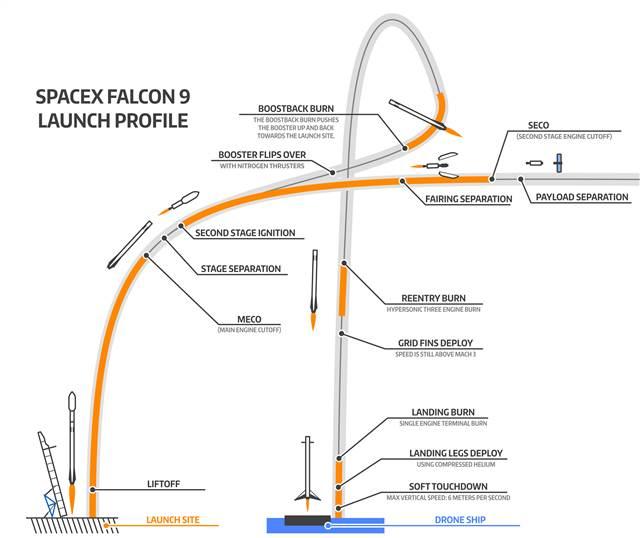 141217-launchprofile_f4fcb1ed474952c078a75c07a96cae6f.nbcnews-ux-640-600